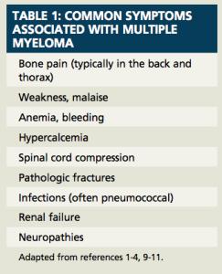 myelomat1